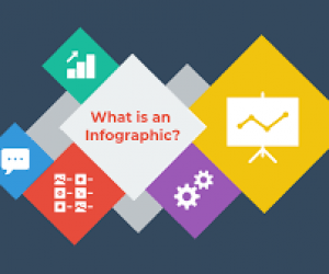 Powerful Presentation with Infographics